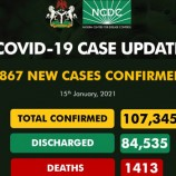 Nigeria Records Highest Number Of New COVID-19 Cases Ever